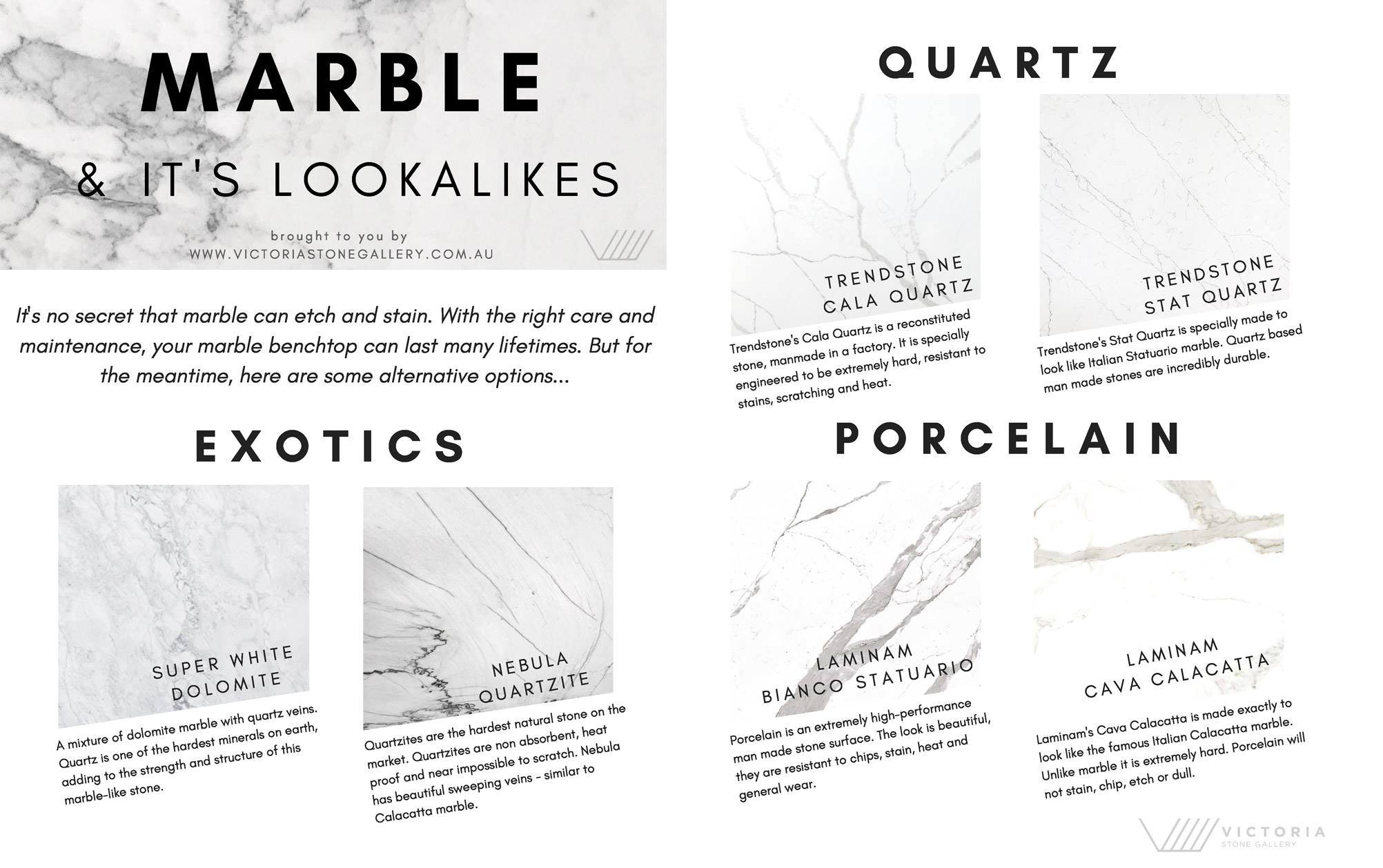 Infographic showing alternative stones to marble. Suggestions are Quartzite, Super White, Trendstone and Porcelain